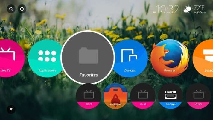 #CES2015: Firefox OS llega a las TVs Panasonic