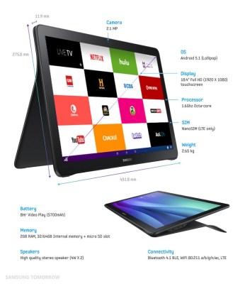 La enorme tableta Samsung Galaxy View es oficial
