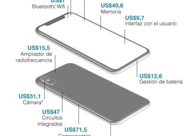 iphone-precio