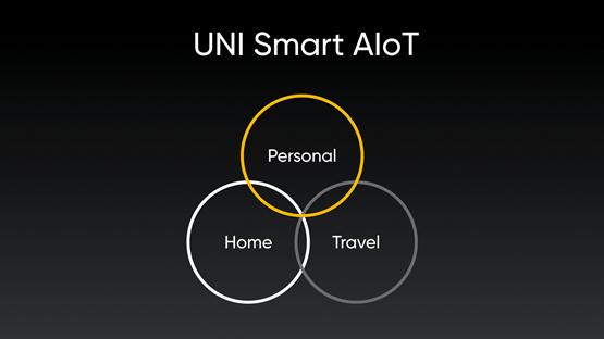 UNI Smart AIoT-realme