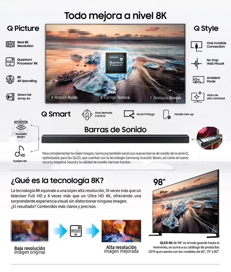 televisor-info